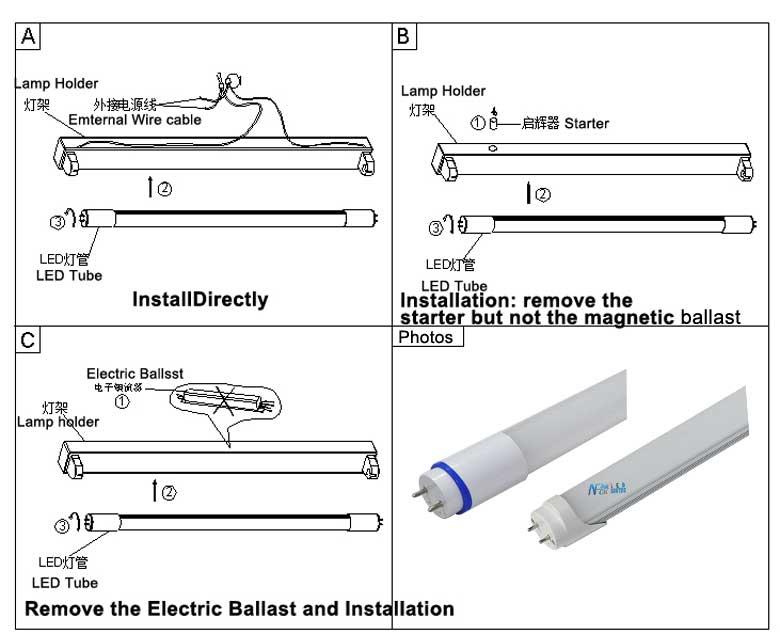 T8 LED Tubes installation